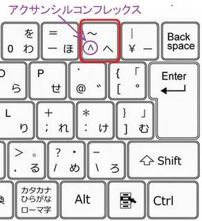 キーボード アクサンシルコンフレックス.jpg