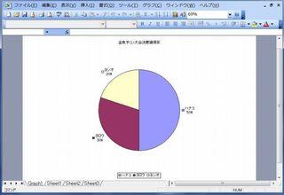 Graph1画面